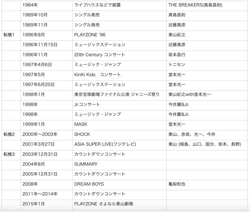 f:id:sasagimame:20150411205655j:plain