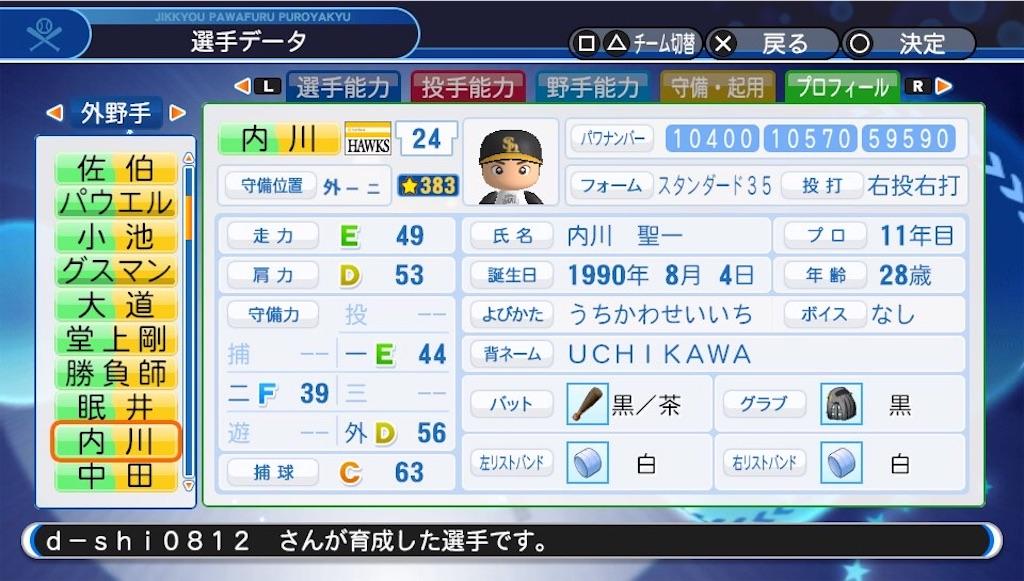 f:id:sasakama_sakama:20191201225152j:image
