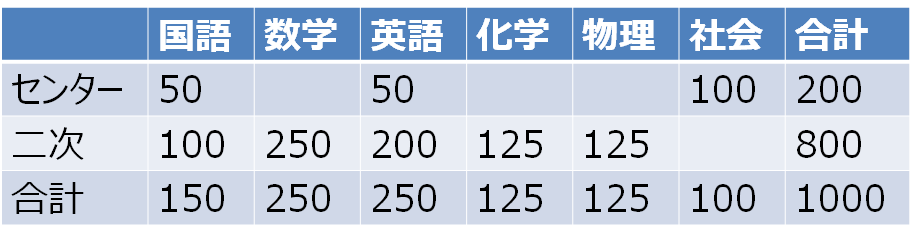 f:id:sasakei26:20181003232332p:plain