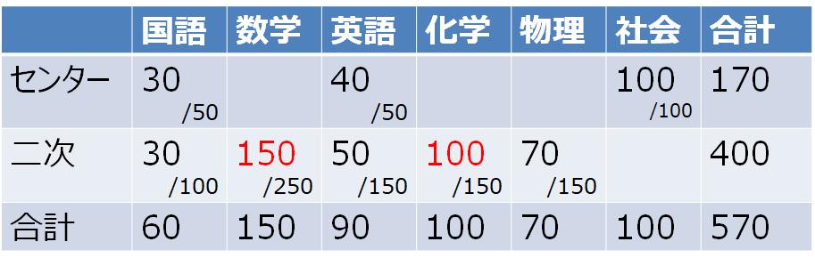 f:id:sasakei26:20181003233221p:plain