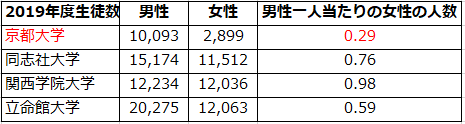 f:id:sasakei26:20200417223432p:plain