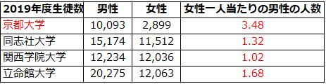 f:id:sasakei26:20200417223839p:plain