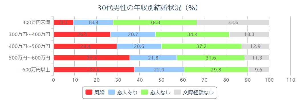 f:id:sasakei26:20200417230410p:plain