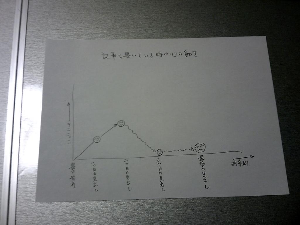 f:id:sasaken-eng:20190209131707j:plain