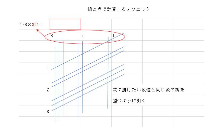 f:id:sasaken-eng:20190209200843p:plain
