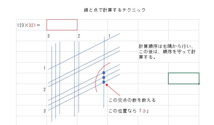 f:id:sasaken-eng:20190209200941p:plain