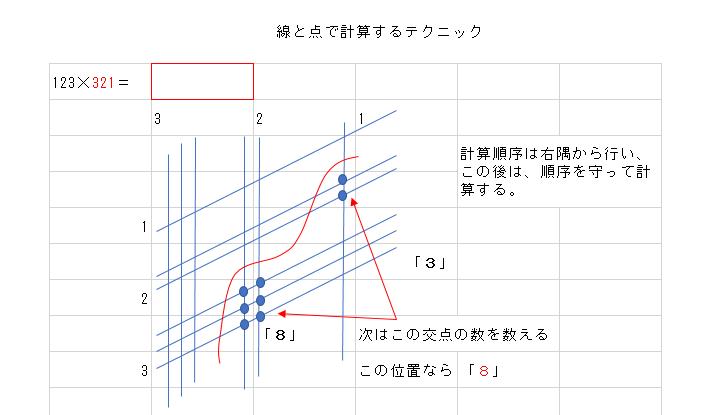f:id:sasaken-eng:20190209201030p:plain