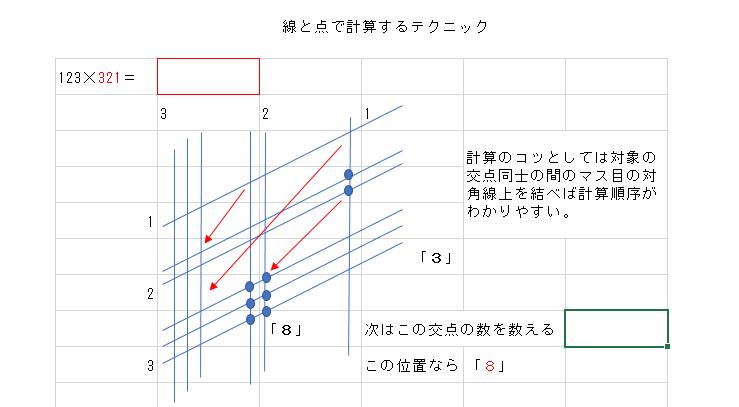 f:id:sasaken-eng:20190209201256p:plain