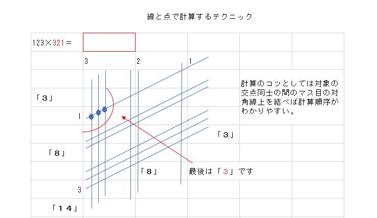 f:id:sasaken-eng:20190209201810p:plain