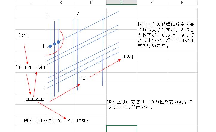 f:id:sasaken-eng:20190209201917p:plain