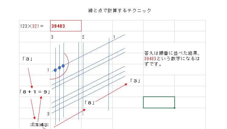 f:id:sasaken-eng:20190209202417p:plain