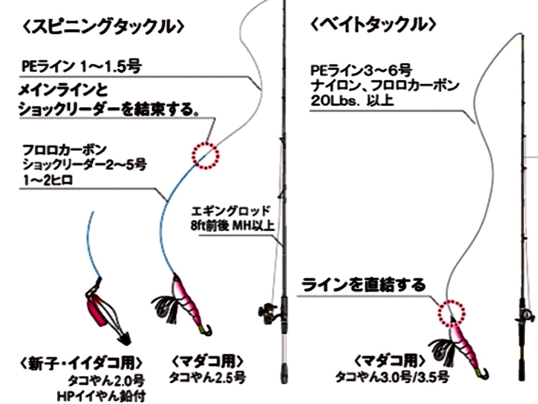f:id:sasaki07takefumi05:20190508130117j:image