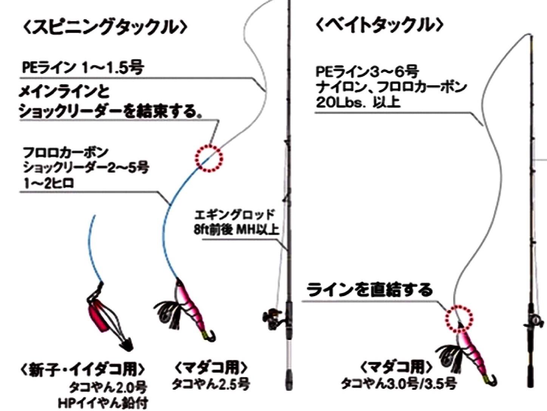 f:id:sasaki07takefumi05:20190630171540j:image