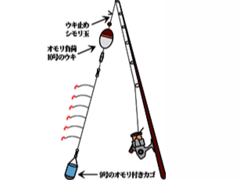 f:id:sasaki07takefumi05:20190730225643j:image