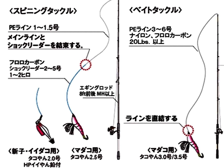 f:id:sasaki07takefumi05:20200404185416j:image