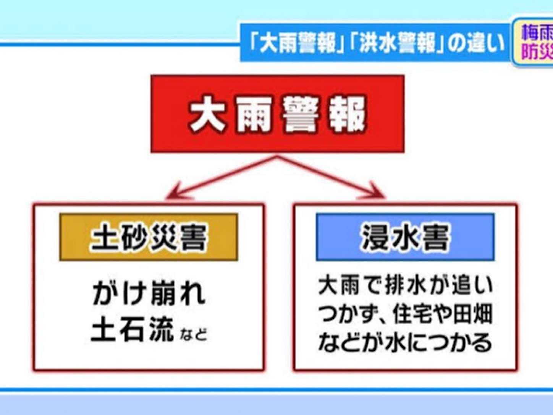 f:id:sasaki07takefumi05:20200612163256j:image