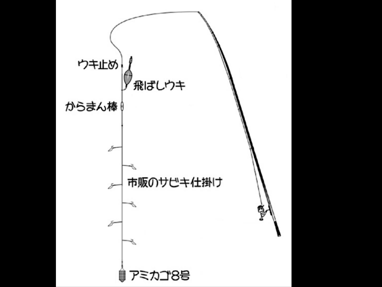 f:id:sasaki07takefumi05:20210313160332p:image