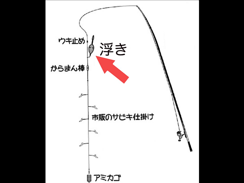 f:id:sasaki07takefumi05:20210622143453p:image