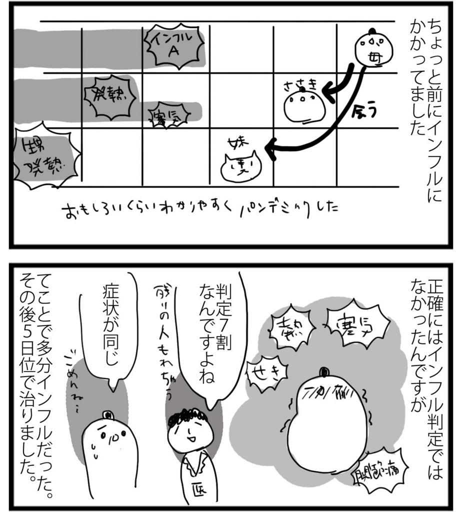 f:id:sasaki33:20170205163115j:plain