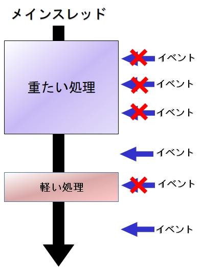 f:id:sasaki816:20181129151617j:plain