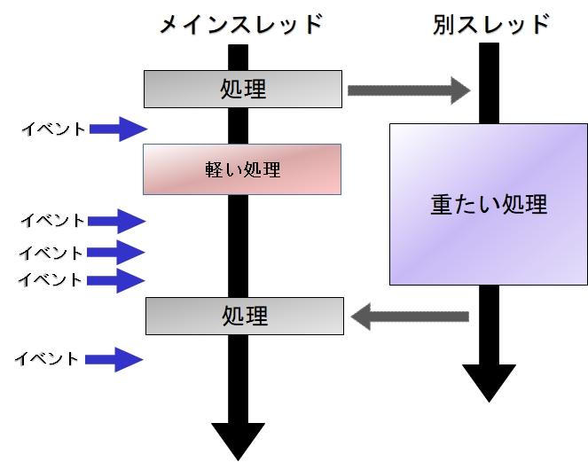 f:id:sasaki816:20181129164129j:plain