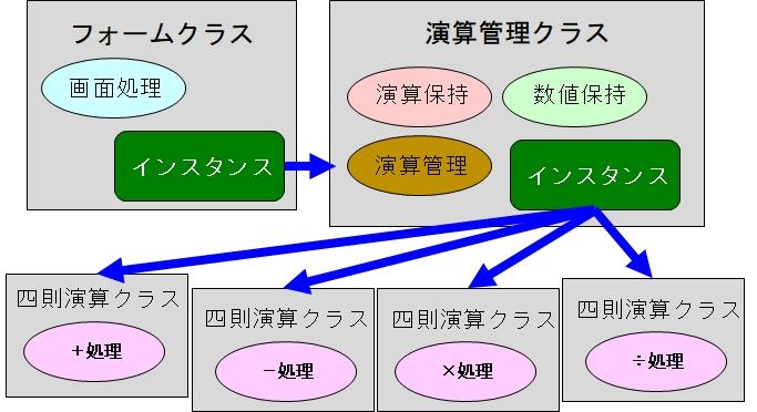 f:id:sasaki816:20190208144837j:plain