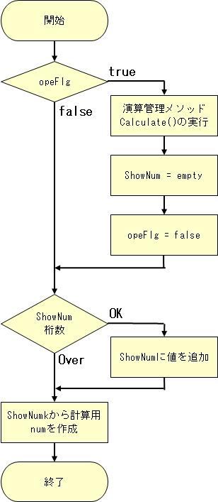 f:id:sasaki816:20190208173937j:plain
