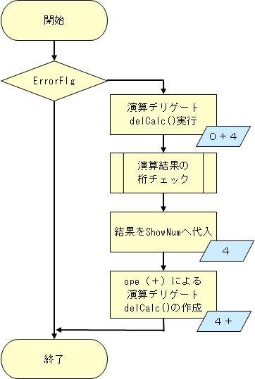 f:id:sasaki816:20190213224401j:plain
