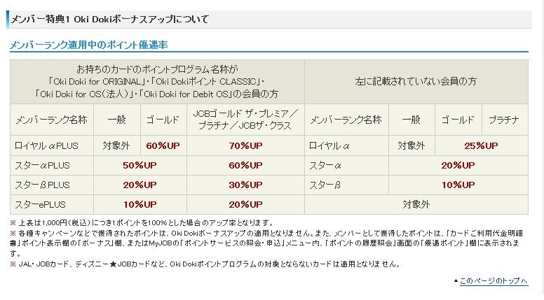 f:id:sasakimaruo:20160926223516j:plain
