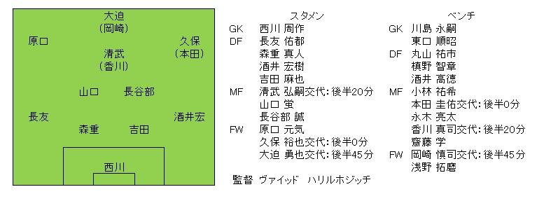f:id:sasakimaruo:20161115225537j:plain