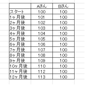 f:id:sasakimaruo:20161127220436j:plain