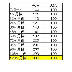 f:id:sasakimaruo:20161127220728j:plain