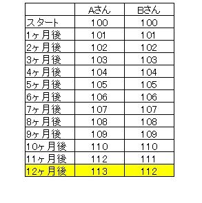 f:id:sasakimaruo:20161127221539j:plain