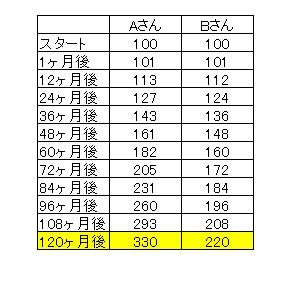 f:id:sasakimaruo:20161127221700j:plain
