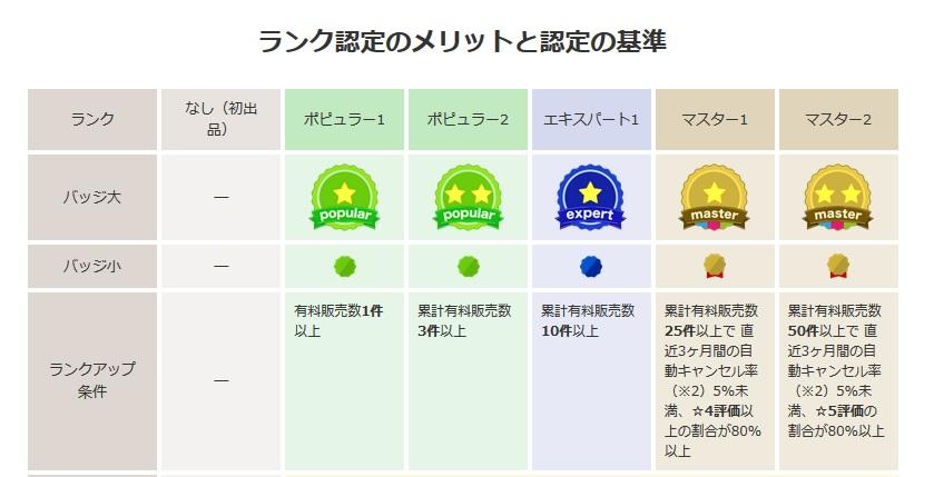 f:id:sasakimaruo:20170116220541j:plain