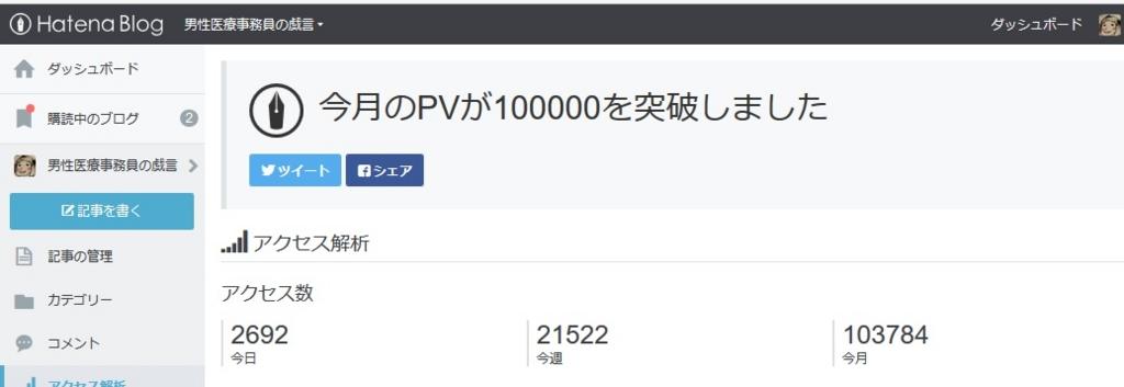 f:id:sasakimaruo:20170224222824j:plain