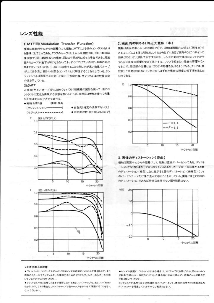 f:id:sasakirione:20170108112515j:plain