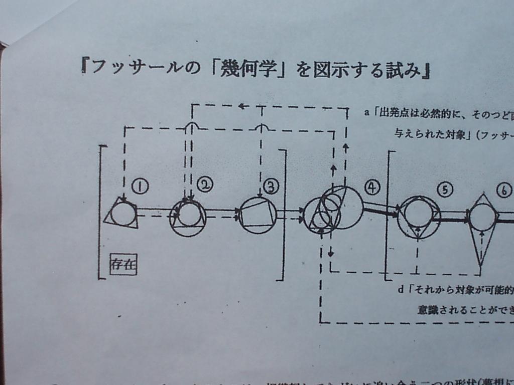 f:id:sasakisatoru:20180719234621j:plain