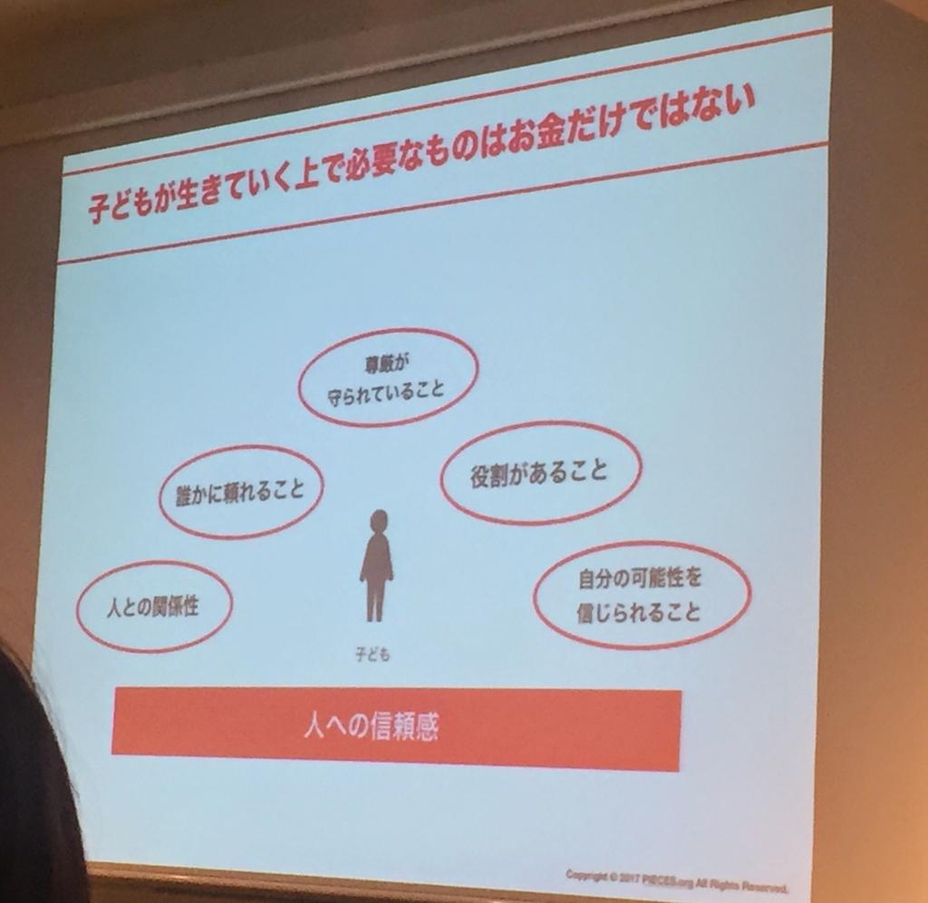 f:id:sasakuremomoko:20170330191432j:plain
