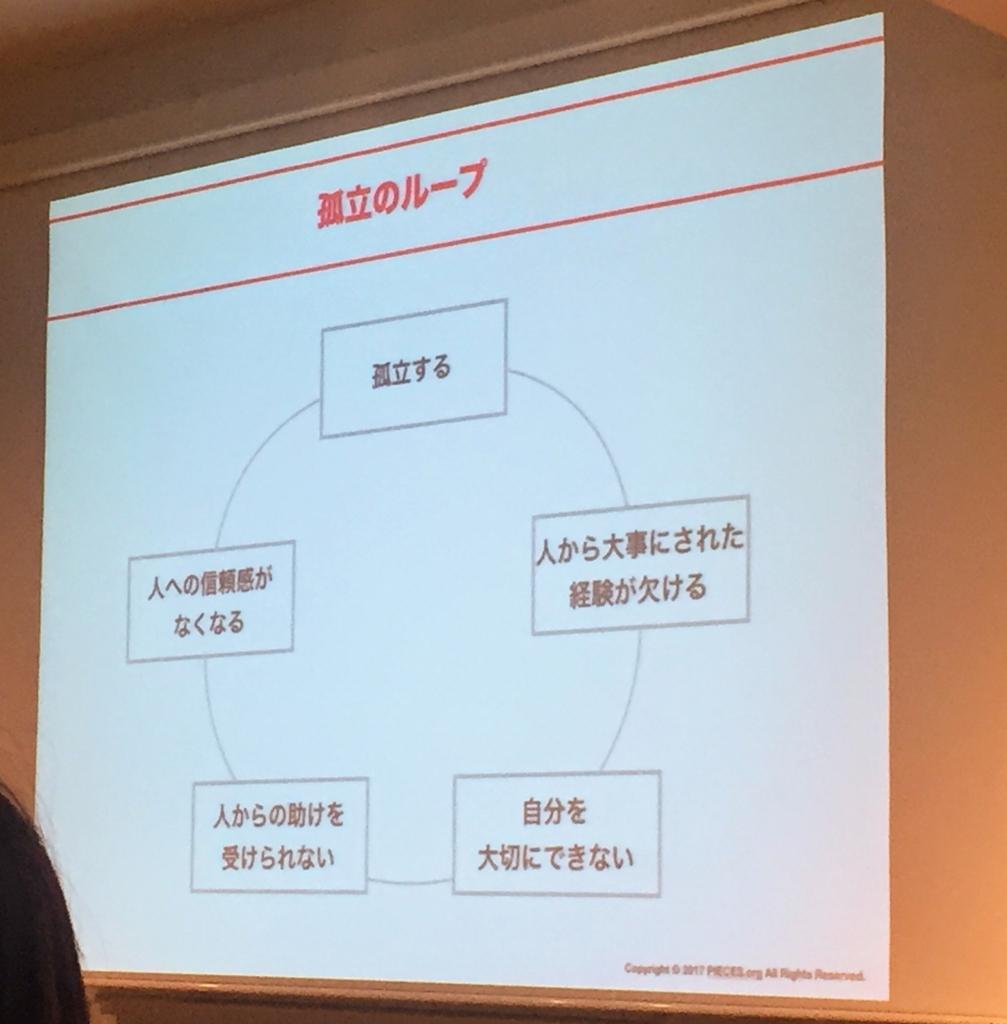 f:id:sasakuremomoko:20170330191553j:plain