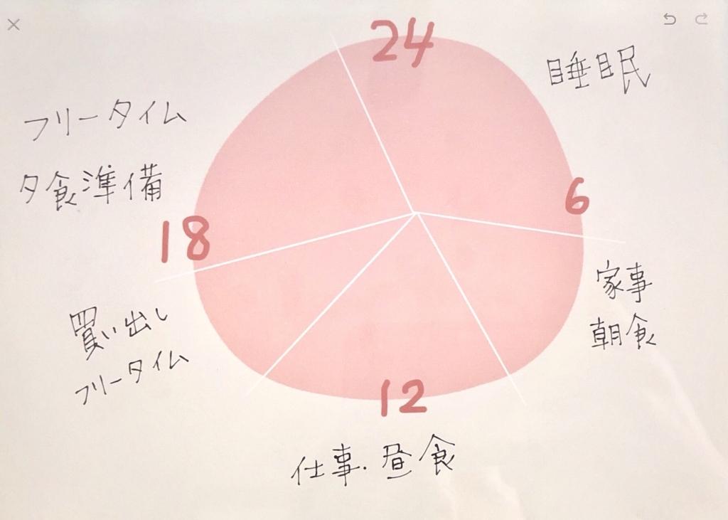 f:id:sasakuremomoko:20180521181122j:plain