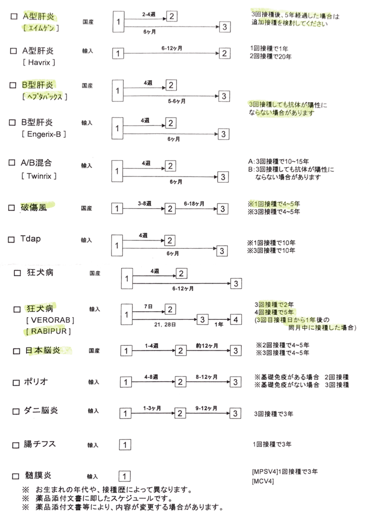 f:id:sasakuremomoko:20180522145514p:plain