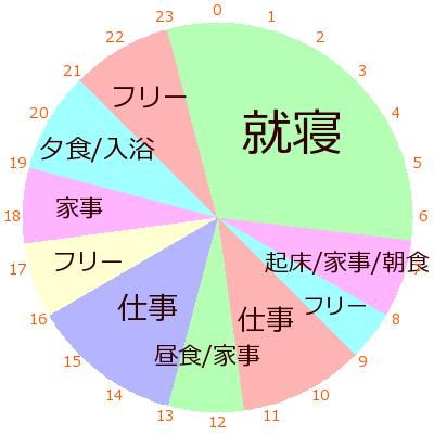 f:id:sasakuremomoko:20181023103336p:plain