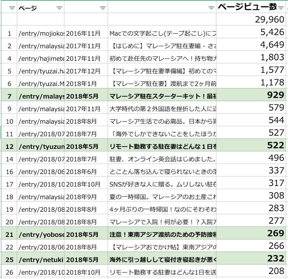 f:id:sasakuremomoko:20190118211624p:plain