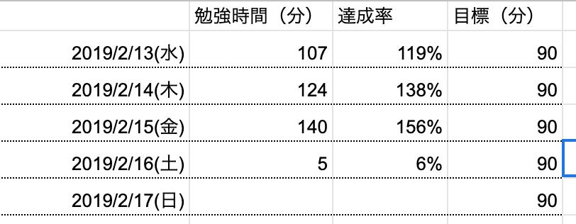 f:id:sasakuremomoko:20190217160051p:plain