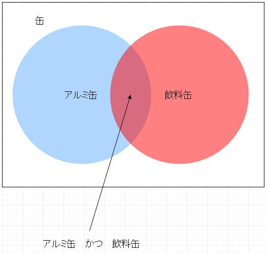 f:id:sasamatsu:20170131043319p:plain