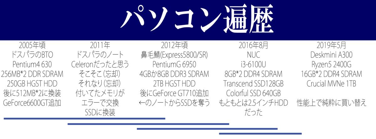 f:id:sasamatsu:20190524034638p:plain