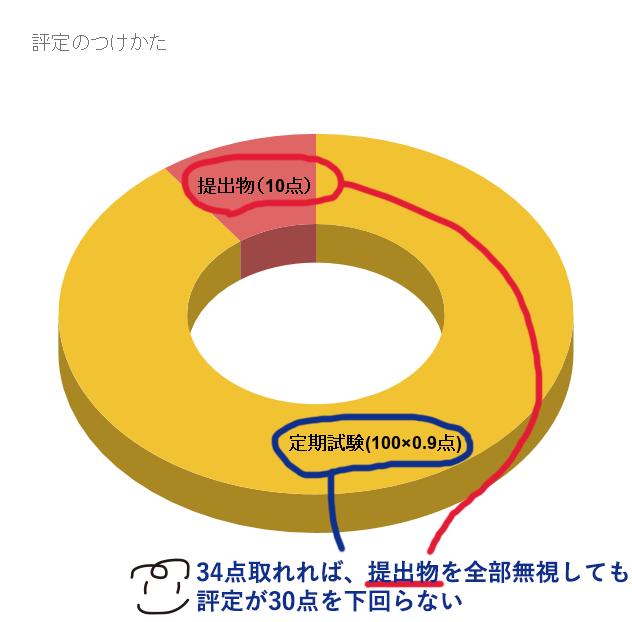 f:id:sasamatsu:20201228035351p:plain