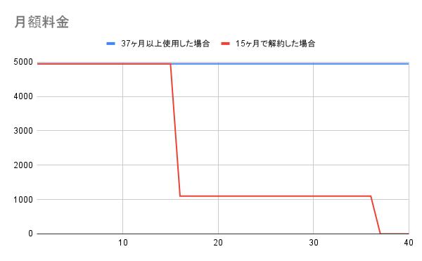 f:id:sasamatsu:20210913081753p:plain