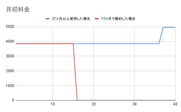 f:id:sasamatsu:20210913081807p:plain